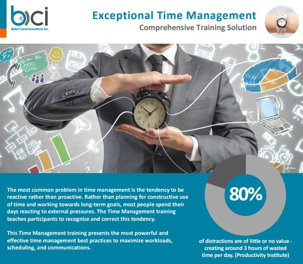 Time Management Training Course Basics Of Time Management